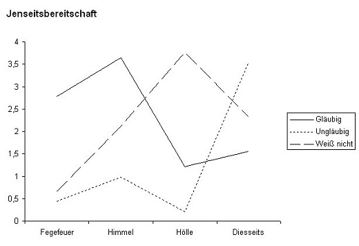 Diagramm_02_(c)_Kay_Sokolowsky