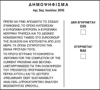 Stimmzettel für das Tsipras-Referendum